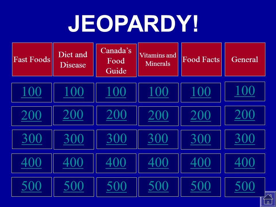 JEOPARDY Nutrition Click Once To Begin Ppt Download