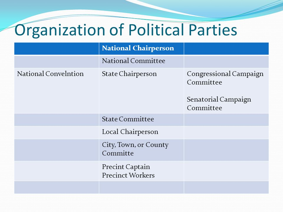 political parties chapter ppt video online download rh slideplayer com Organition Party Party Organization App