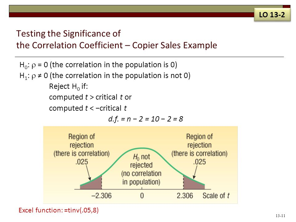 LO 13-2 Testing the Significance of the Correlation Coefficient – Copier Sales Example. H0:  = 0 (the correlation in the population is 0)