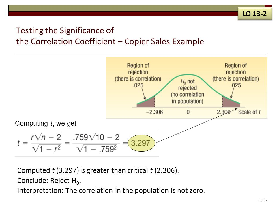 LO 13-2 Testing the Significance of the Correlation Coefficient – Copier Sales Example. Computing t, we get.