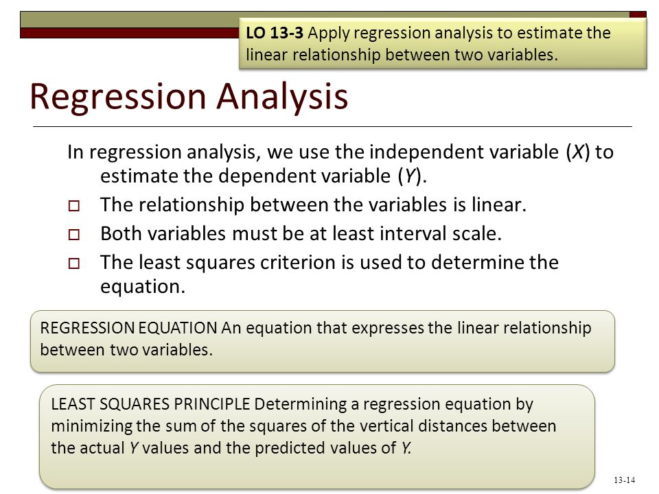 LO 13-3 Apply regression analysis to estimate the linear relationship between two variables.