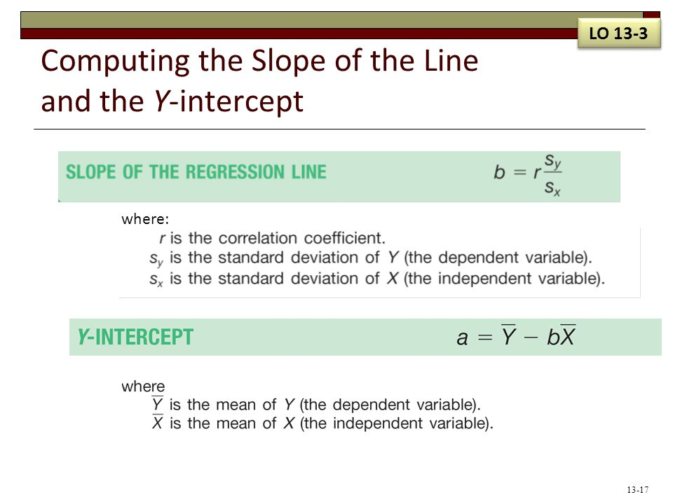 Computing the Slope of the Line and the Y-intercept