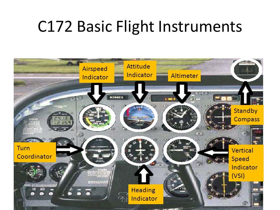Cessna 172 Cockpit  - ppt video online download