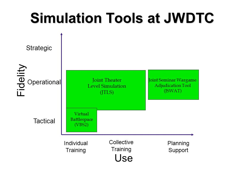 joint military appreciation process pdf