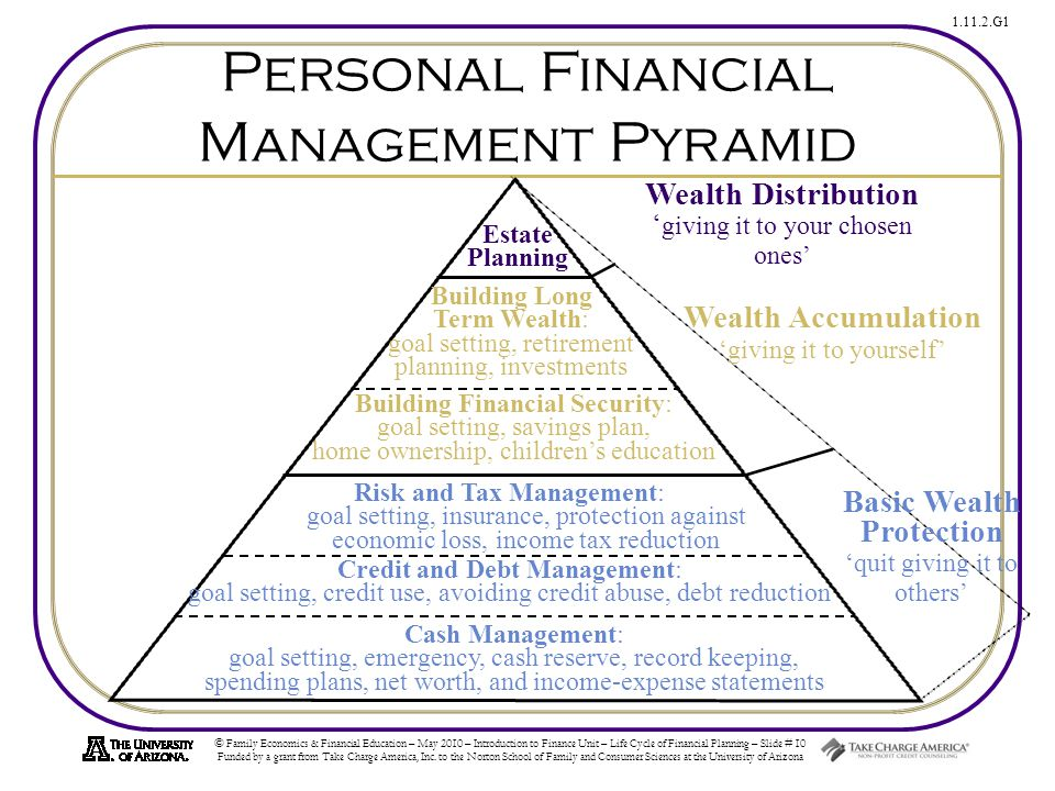personal finance advice personal financial management - 960×720