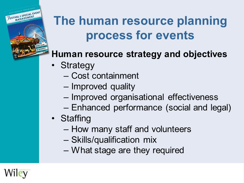 stages of human resource planning process