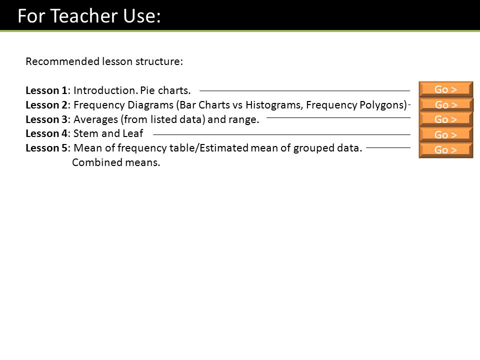 Year 7 Charts Averages Ppt Video Online Download