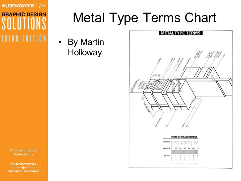 Metal Type Terms Chart By Martin Holloway