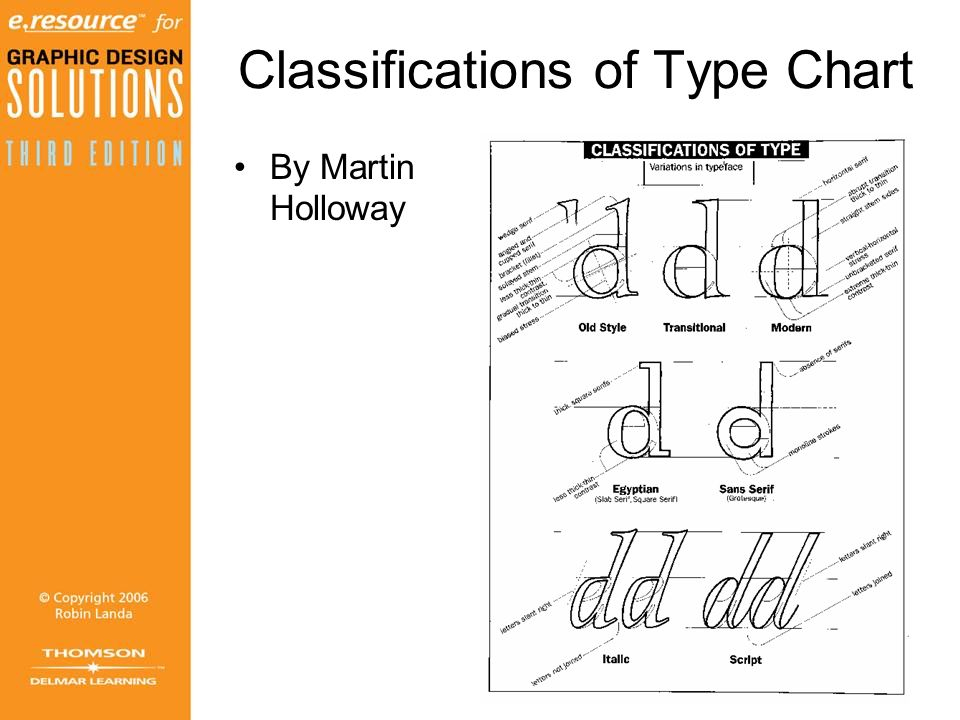 Classifications of Type Chart