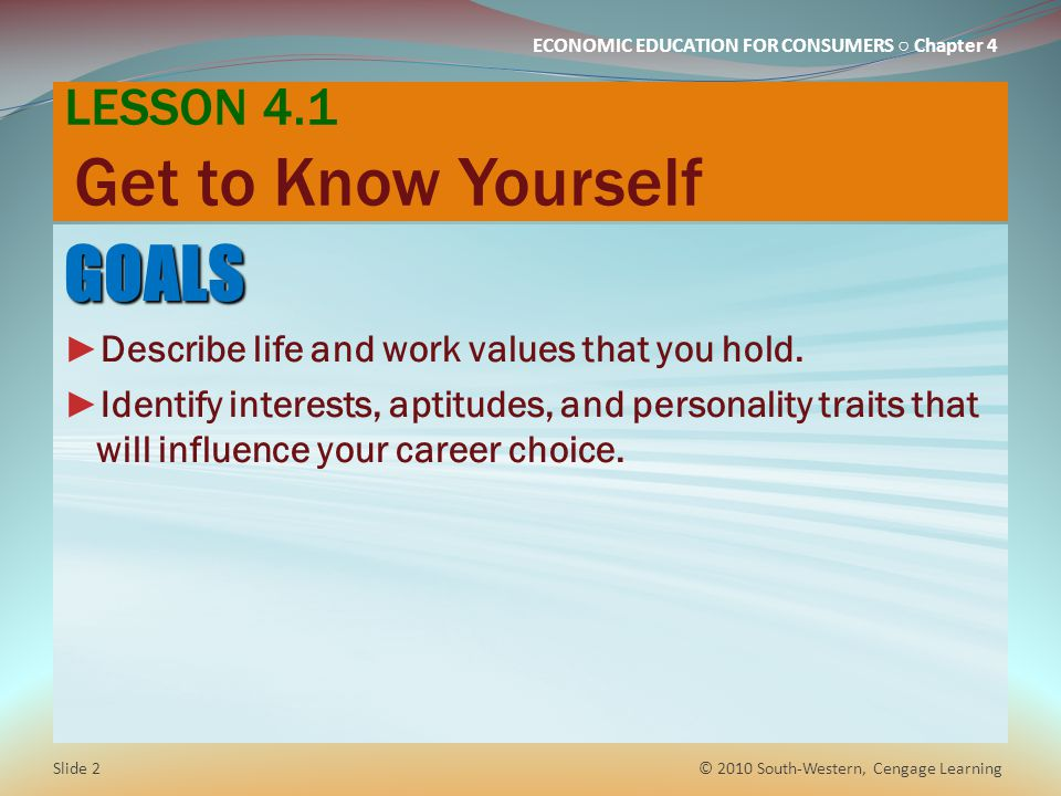 LESSON 4.1 Get to Know Yourself