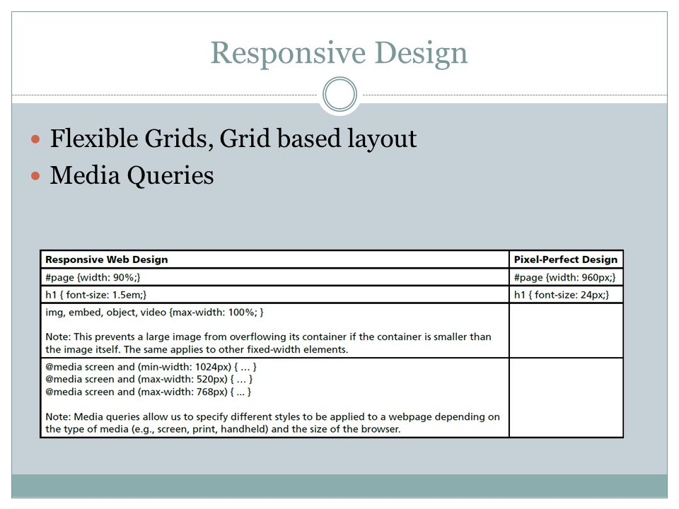 Responsive Web Design Discoverability And Mobile Challenge Ppt Download