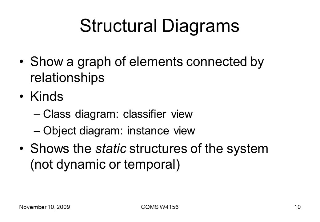 Structural Diagrams Show a graph of elements connected by relationships. Kinds. Class diagram: classifier view.