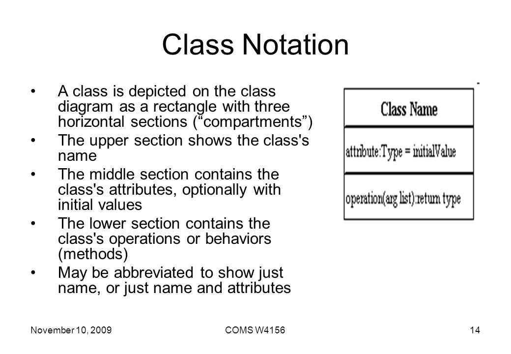 Class Notation A class is depicted on the class diagram as a rectangle with three horizontal sections ( compartments )