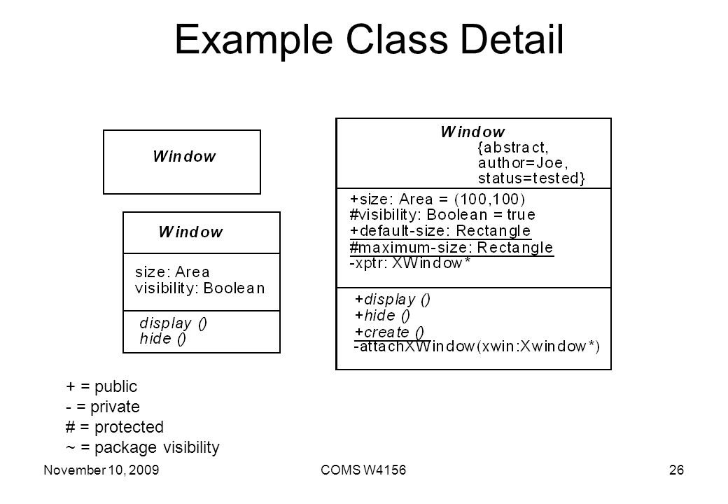 Example Class Detail + = public = private # = protected