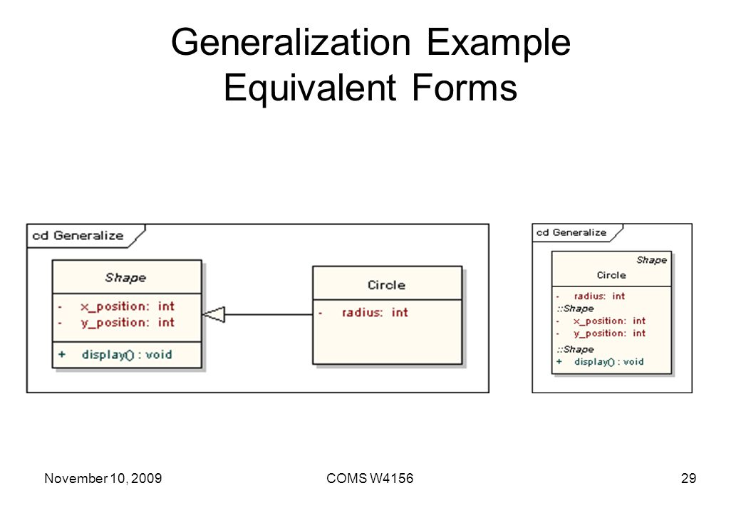 Generalization Example Equivalent Forms