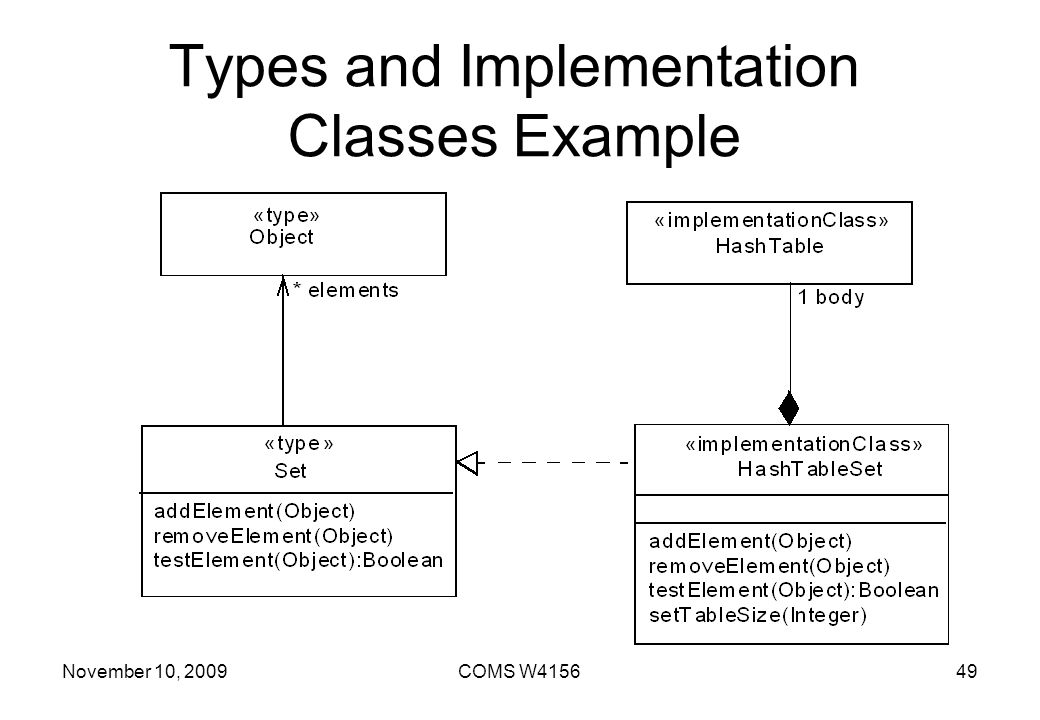 Types and Implementation Classes Example