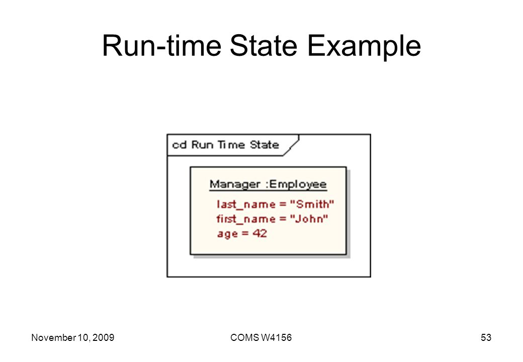 Run-time State Example