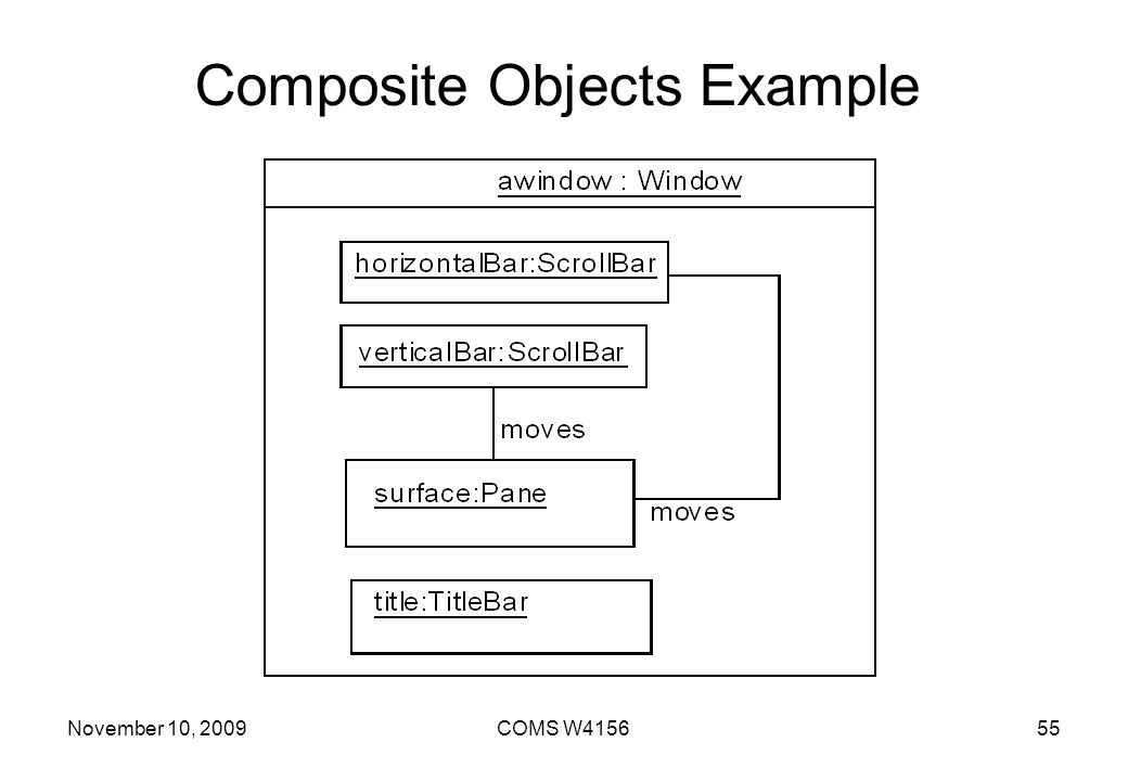 Composite Objects Example