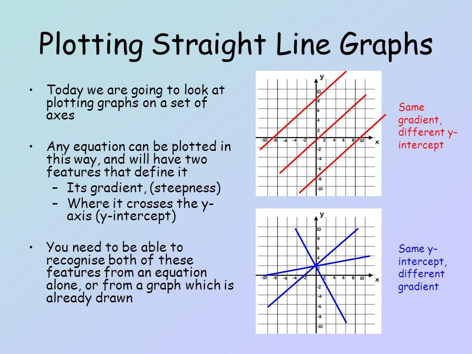 Plotting Straight Line Graphs - ppt video online download