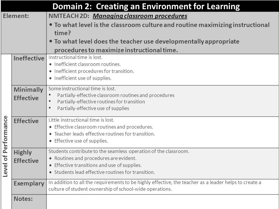 Domain Ii Creating And Environment For Learning Ppt Video Online
