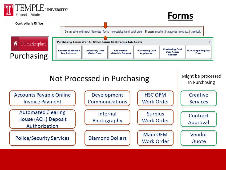 Barbara Moser Purchasing Joanne Webb Accounts Payable Ppt - Harmon solutions group online invoicing