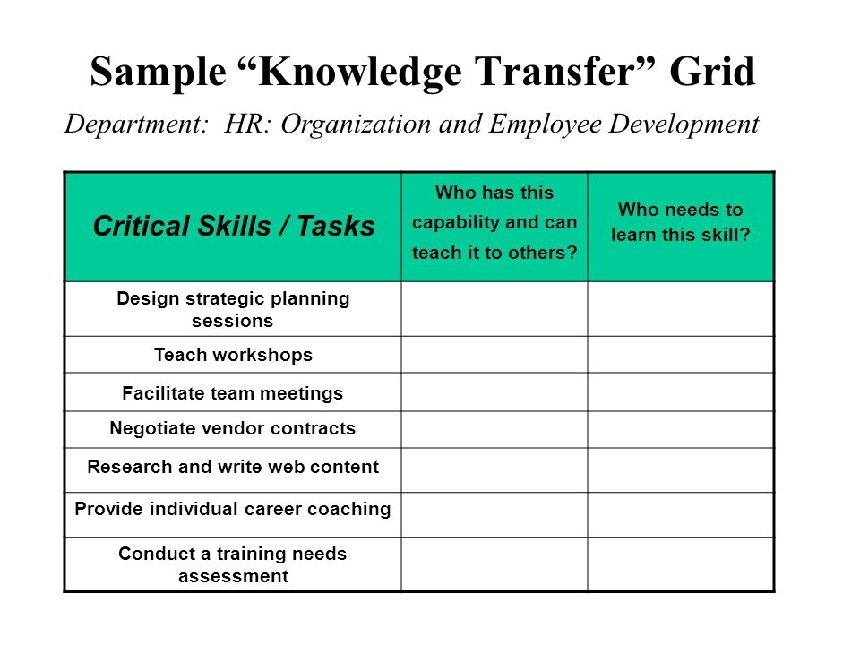 organization role career and talent management