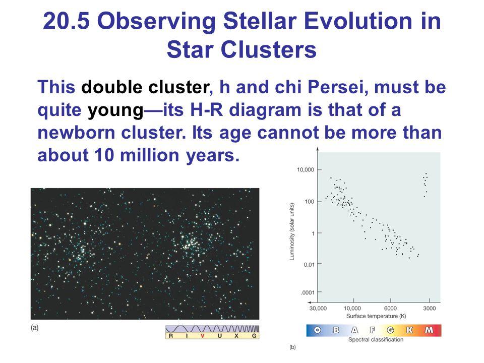 Chapter 20 stellar evolution ppt download 205 observing stellar evolution in star clusters ccuart Gallery
