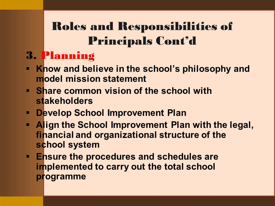 Role of headmaster ppt