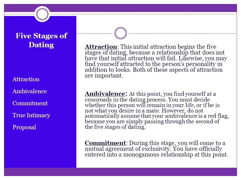 Five stages of dating