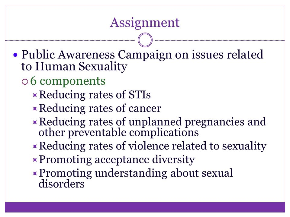Problems related to human sexuality