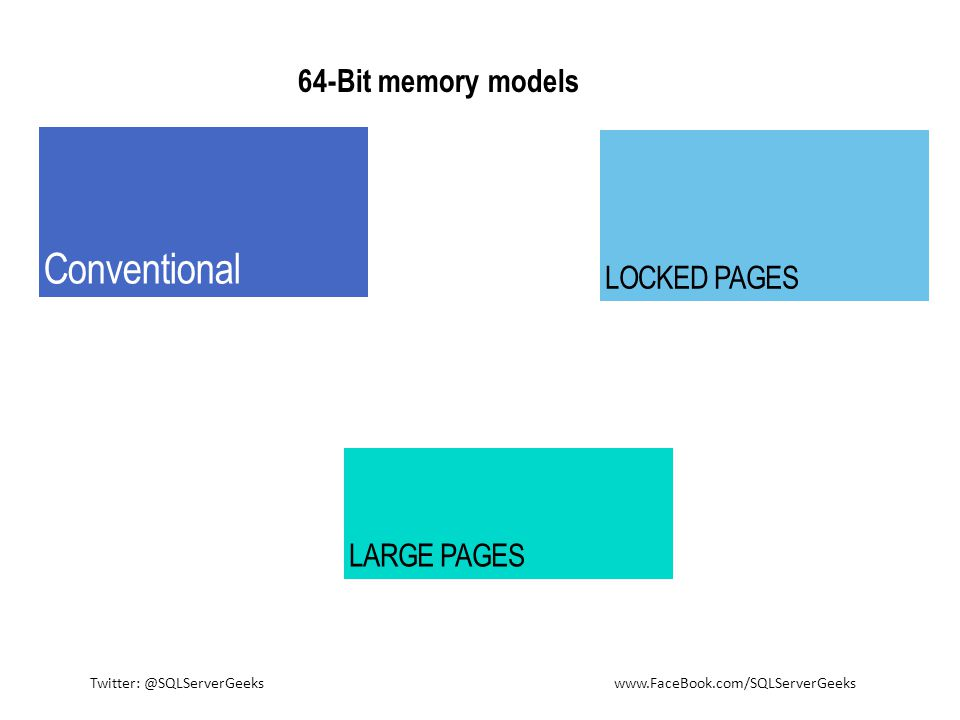 64-Bit memory models Conventional LOCKED PAGES LARGE PAGES