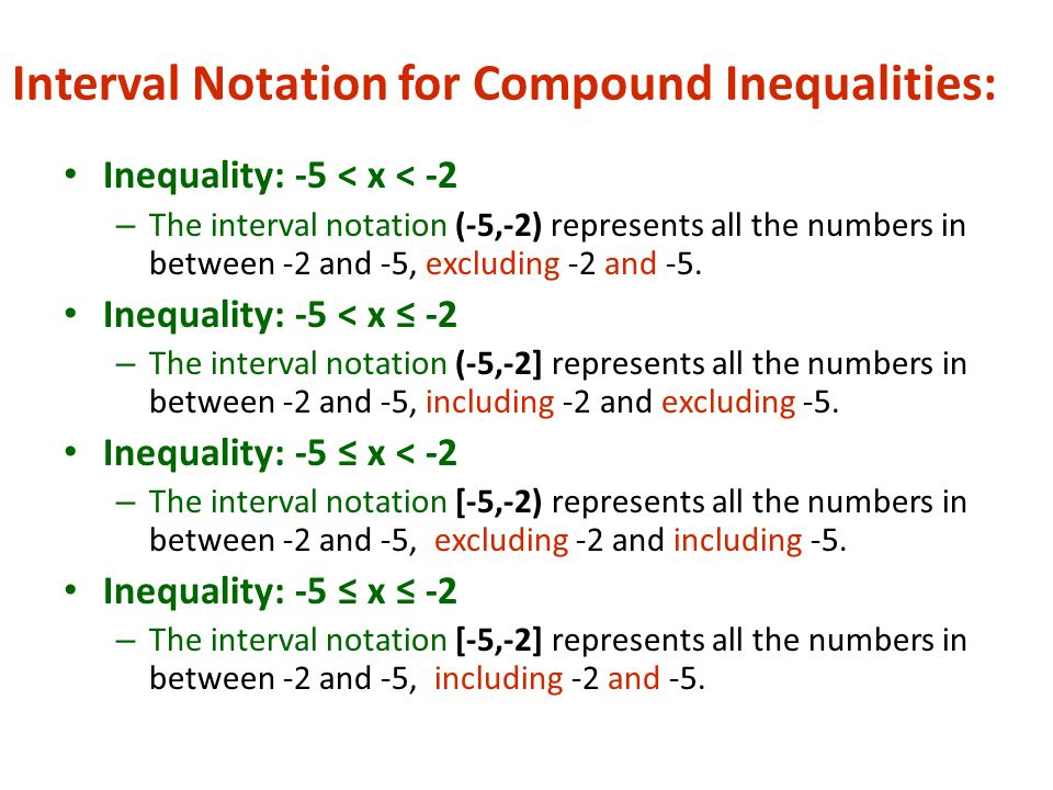 Interval Notation for Compound Inequalities: