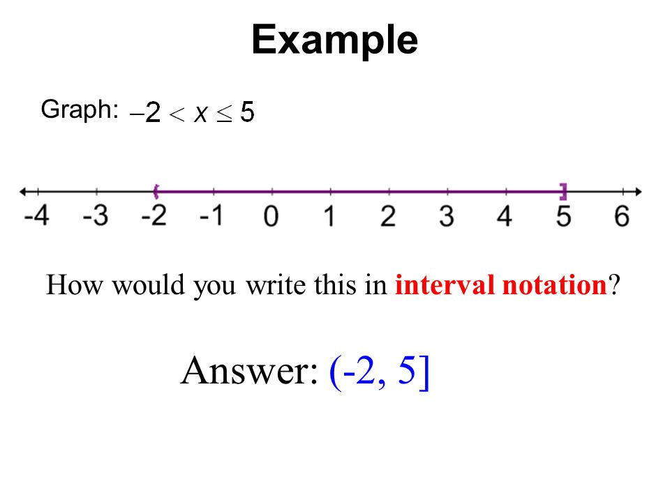Example Answer: (-2, 5] How would you write this in interval notation