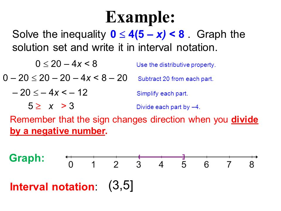 Example: Solve the inequality 0  4(5 – x) < 8 . Graph the solution set and write it in interval notation.