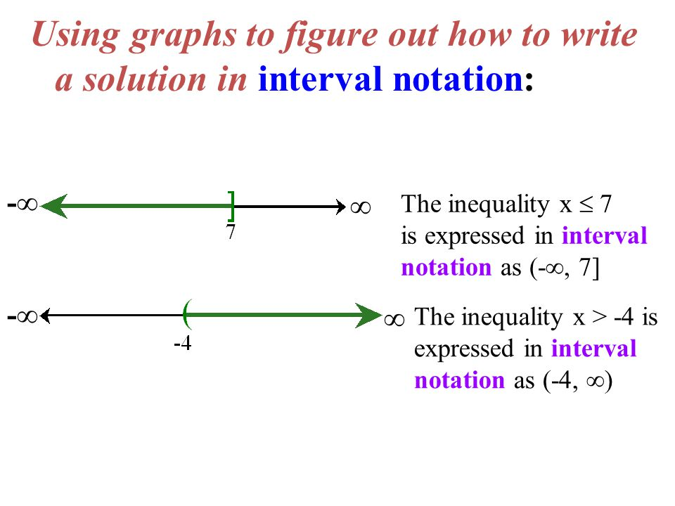 Using graphs to figure out how to write a solution in interval notation:
