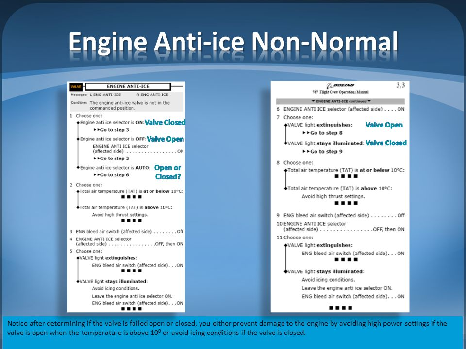 Engine Anti-ice Non-Normal