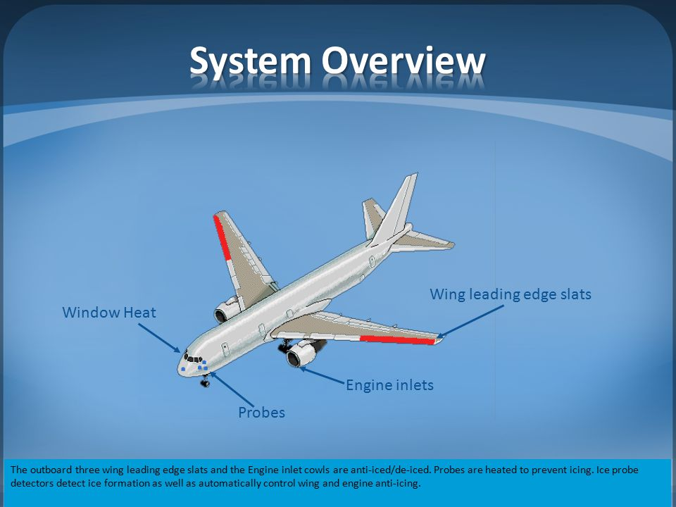 System Overview Wing leading edge slats Window Heat Engine inlets