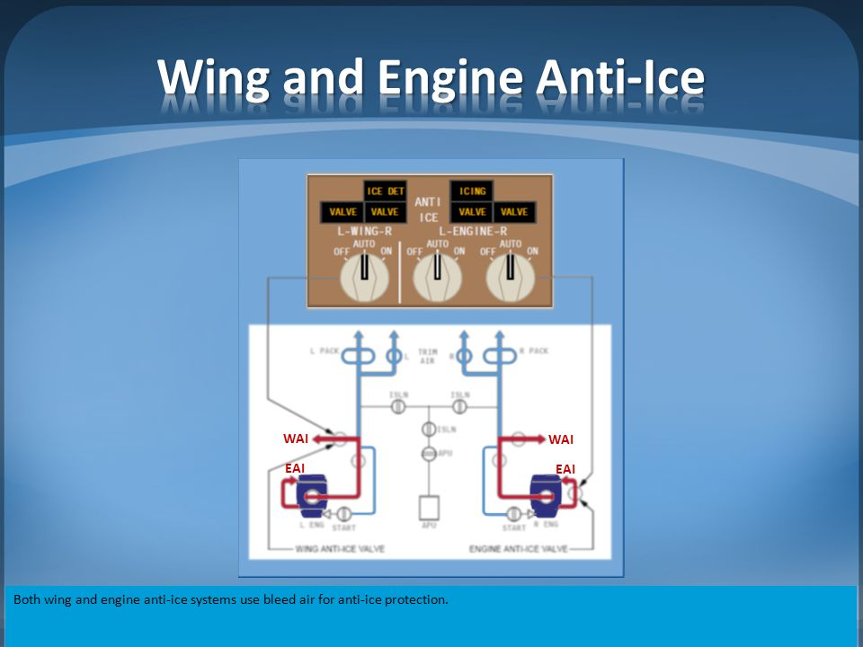 Wing and Engine Anti-Ice