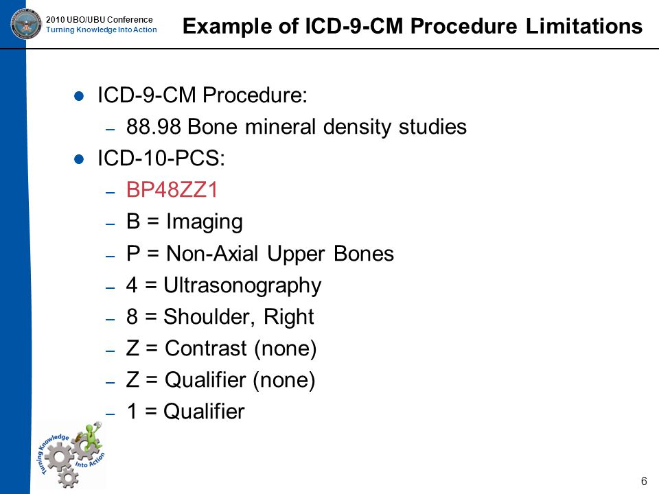 icd 10 cm code for right frozen shoulder
