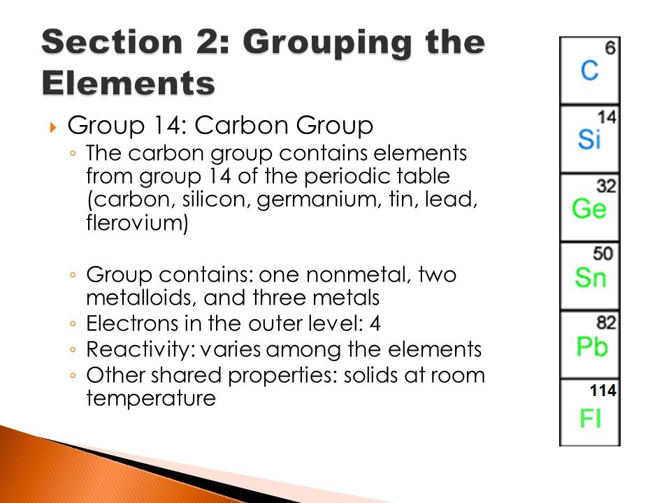 Chapter 12 Material On Midterm Ppt Download