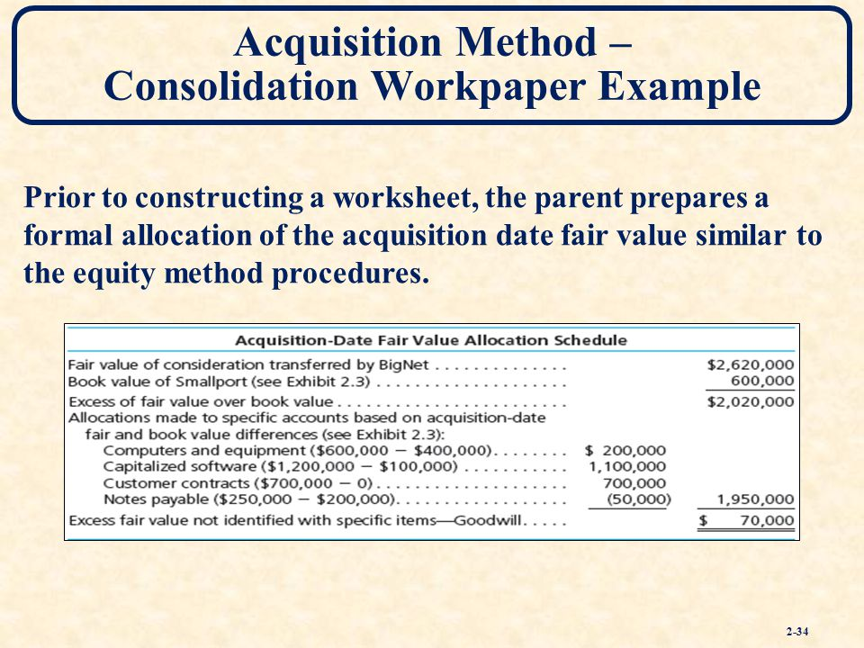 Consolidation Of Financial Information Ppt Download. Acquisition Method Consolidation Workpaper Exle. Worksheet. Consolidation Worksheet Definition At Mspartners.co
