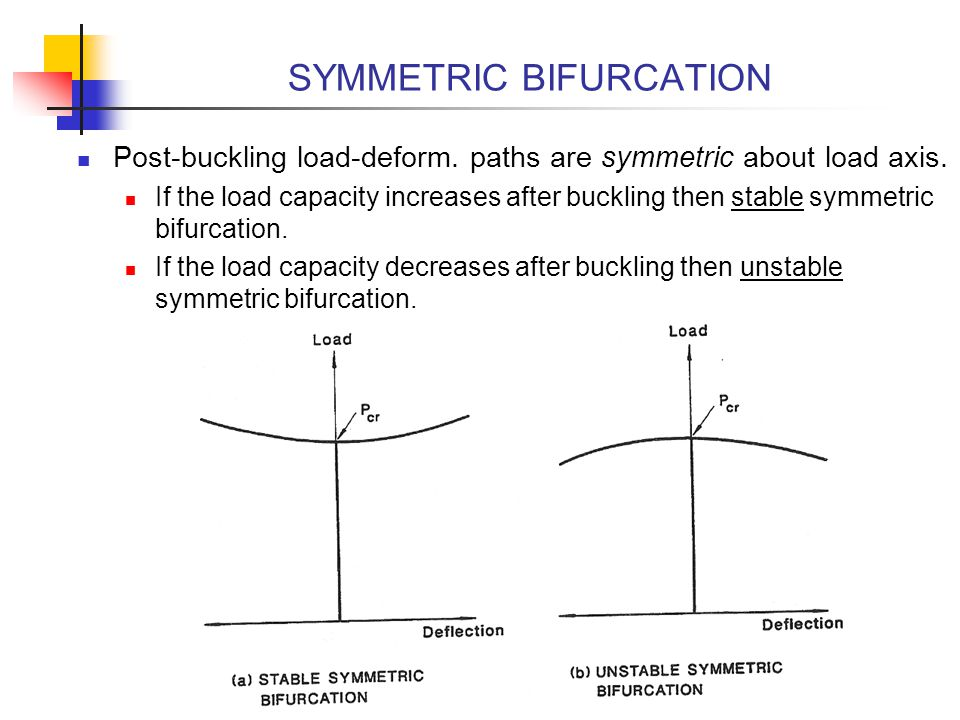 SYMMETRIC BIFURCATION