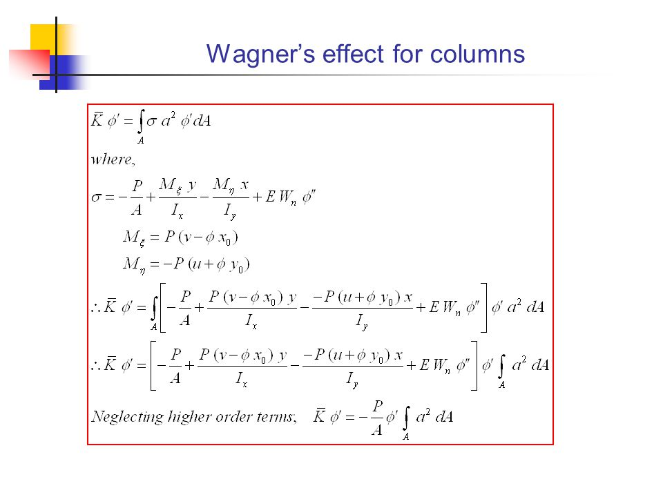 Wagner's effect for columns