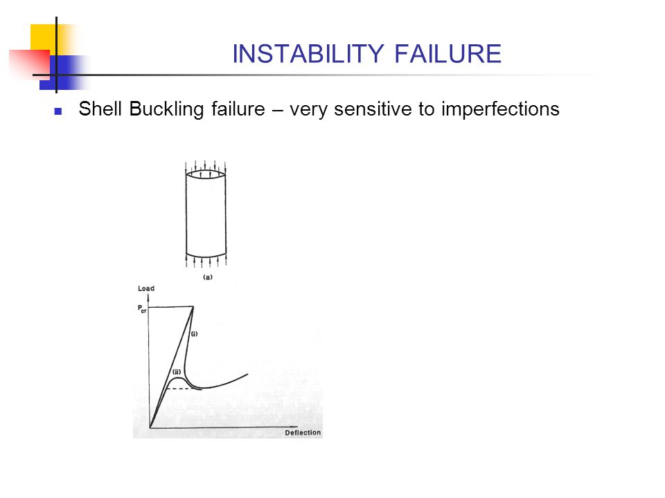INSTABILITY FAILURE Shell Buckling failure – very sensitive to imperfections