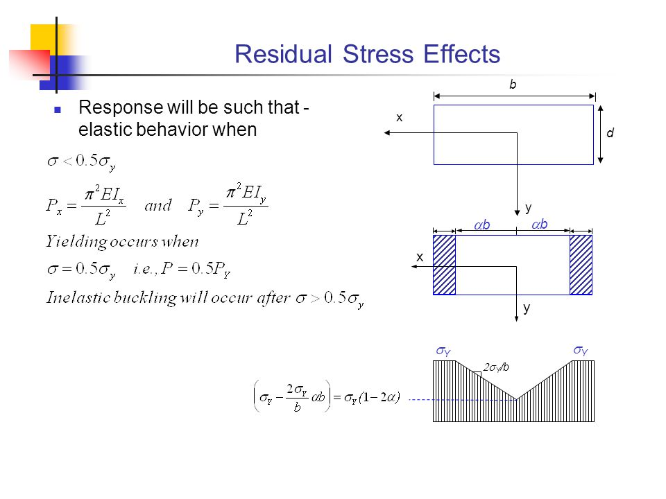 Residual Stress Effects