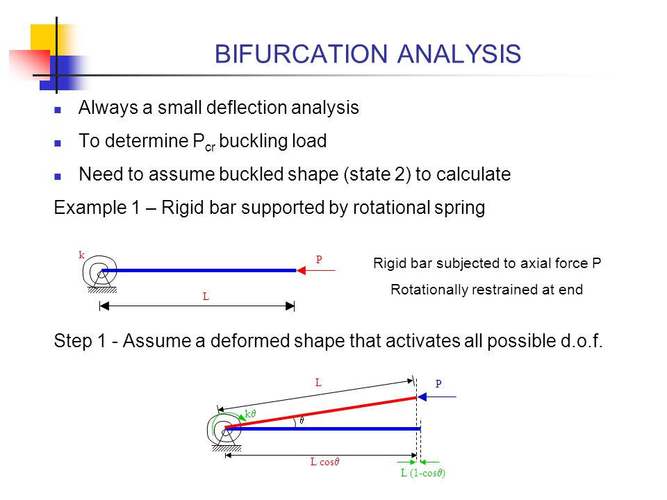 BIFURCATION ANALYSIS Always a small deflection analysis