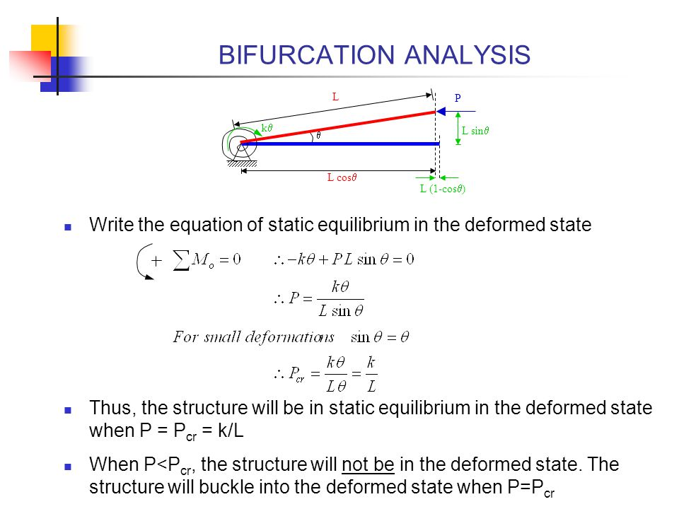 BIFURCATION ANALYSIS L. P. Write the equation of static equilibrium in the deformed state.