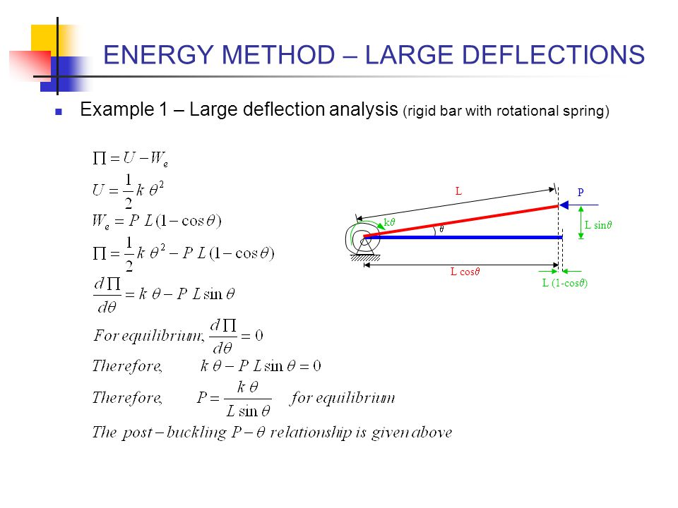ENERGY METHOD – LARGE DEFLECTIONS