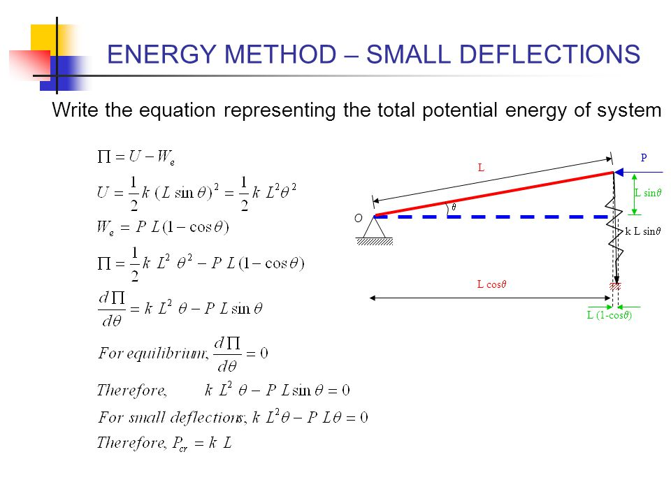 ENERGY METHOD – SMALL DEFLECTIONS