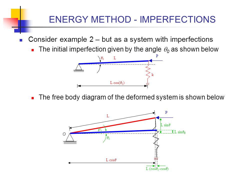 ENERGY METHOD - IMPERFECTIONS